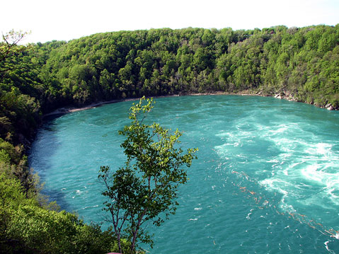 Canada Ontario Photos :: Panoramic views :: Ontario. Niagara River